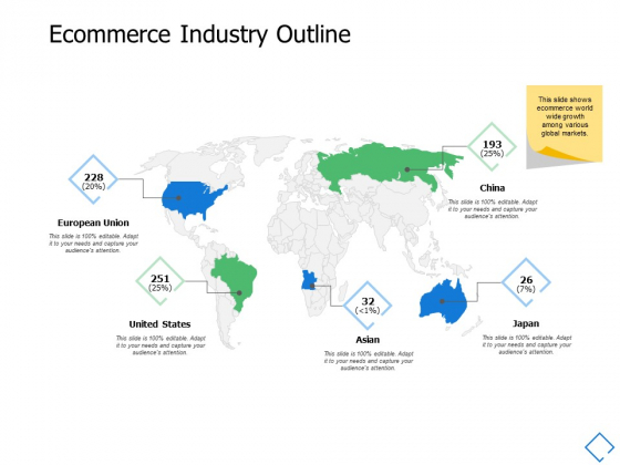 Ecommerce Industry Outline Country Ppt PowerPoint Presentation Infographic Template Structure