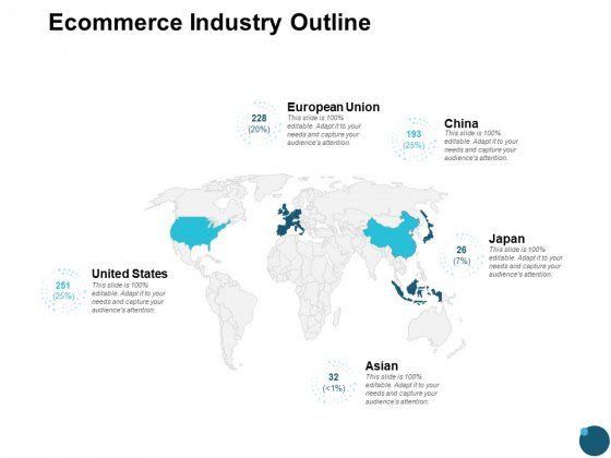 Ecommerce Industry Outline Location Geographical Ppt PowerPoint Presentation Inspiration Guide
