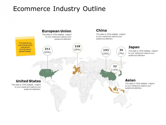 Ecommerce Industry Outline Location Ppt PowerPoint Presentation Infographics Slide Download