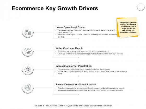 Ecommerce Key Growth Drivers Ppt PowerPoint Presentation Portfolio Maker