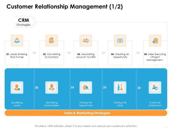 Ecommerce Management Customer Relationship Management Leads Ppt Professional Graphics Pictures PDF