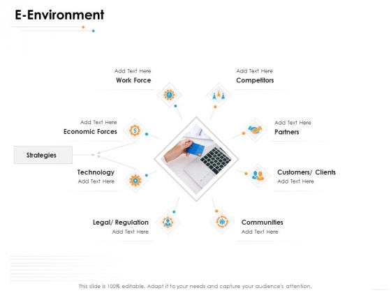 Ecommerce Management E Environment Ppt Professional Portrait PDF