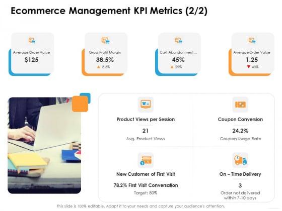 Ecommerce Management Ecommerce Management KPI Metrics Value Ppt File Professional PDF