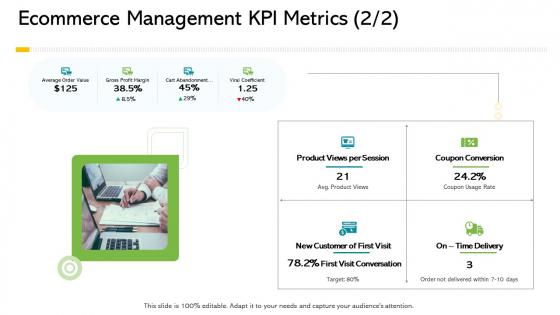 Ecommerce Management KPI Metrics Ppt Outline Infographics PDF