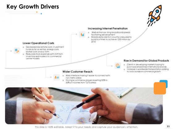 Ecommerce_Management_Ppt_PowerPoint_Presentation_Complete_Deck_With_Slides_Slide_11