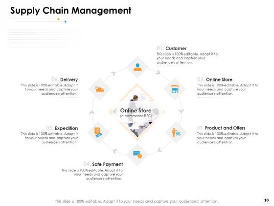 Ecommerce_Management_Ppt_PowerPoint_Presentation_Complete_Deck_With_Slides_Slide_16