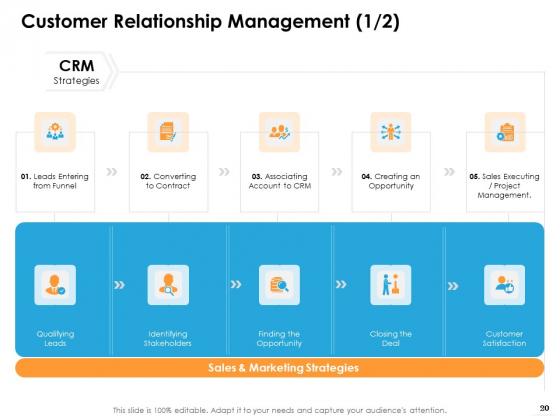 Ecommerce_Management_Ppt_PowerPoint_Presentation_Complete_Deck_With_Slides_Slide_20