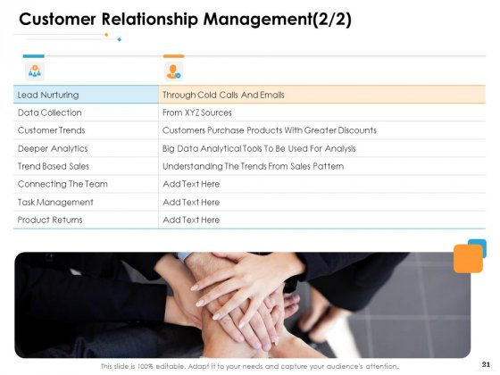 Ecommerce_Management_Ppt_PowerPoint_Presentation_Complete_Deck_With_Slides_Slide_21
