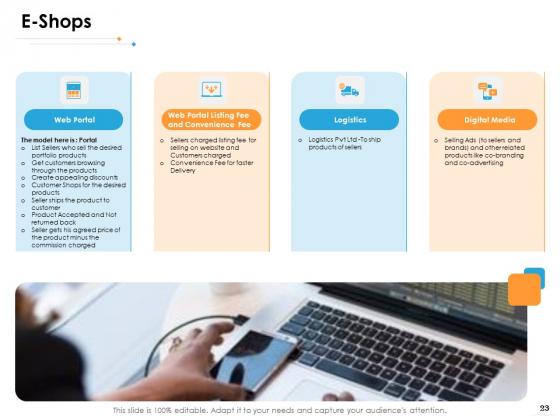 Ecommerce_Management_Ppt_PowerPoint_Presentation_Complete_Deck_With_Slides_Slide_23