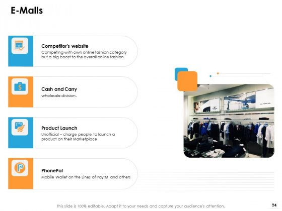 Ecommerce_Management_Ppt_PowerPoint_Presentation_Complete_Deck_With_Slides_Slide_24
