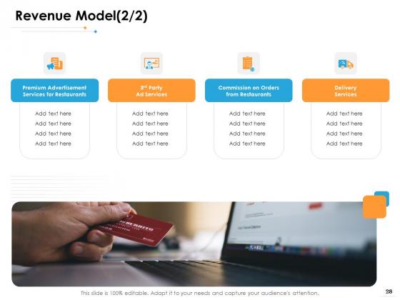 Ecommerce_Management_Ppt_PowerPoint_Presentation_Complete_Deck_With_Slides_Slide_28