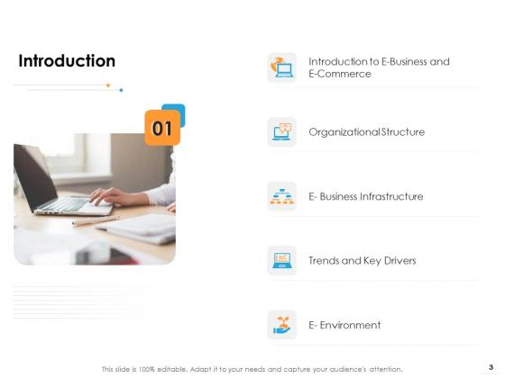Ecommerce_Management_Ppt_PowerPoint_Presentation_Complete_Deck_With_Slides_Slide_3