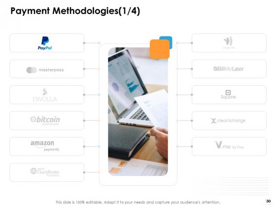 Ecommerce_Management_Ppt_PowerPoint_Presentation_Complete_Deck_With_Slides_Slide_30