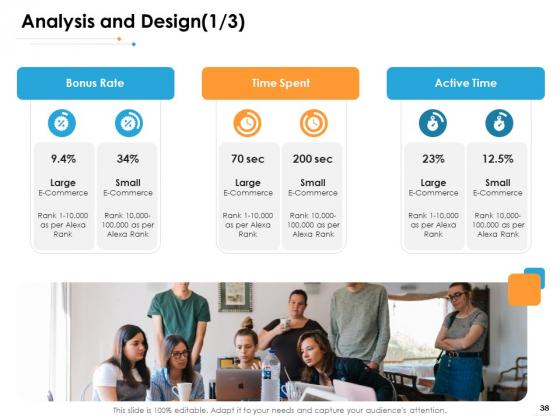 Ecommerce_Management_Ppt_PowerPoint_Presentation_Complete_Deck_With_Slides_Slide_38