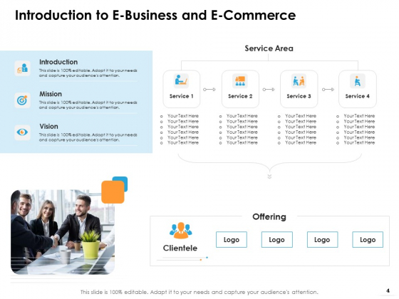 Ecommerce_Management_Ppt_PowerPoint_Presentation_Complete_Deck_With_Slides_Slide_4
