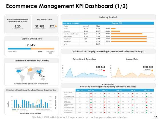 Ecommerce_Management_Ppt_PowerPoint_Presentation_Complete_Deck_With_Slides_Slide_44