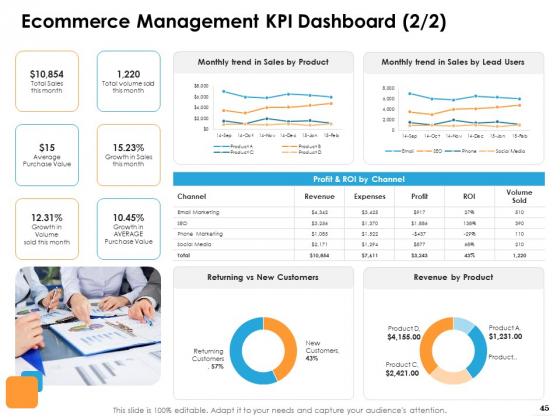 Ecommerce_Management_Ppt_PowerPoint_Presentation_Complete_Deck_With_Slides_Slide_45