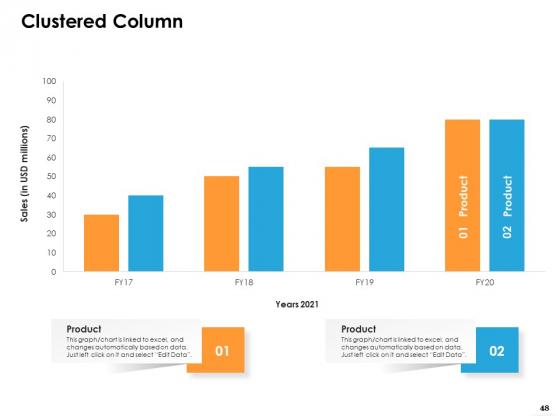 Ecommerce_Management_Ppt_PowerPoint_Presentation_Complete_Deck_With_Slides_Slide_48