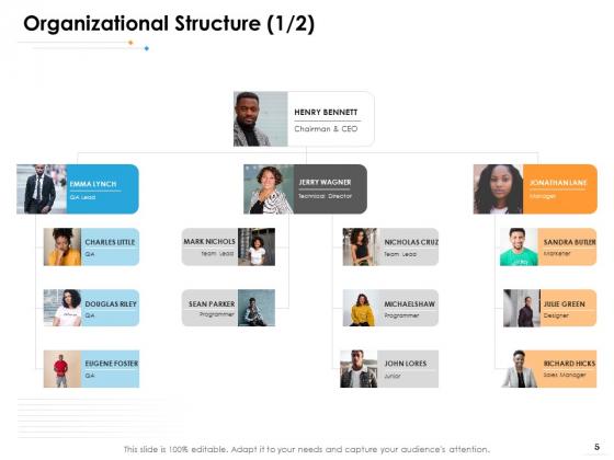 Ecommerce_Management_Ppt_PowerPoint_Presentation_Complete_Deck_With_Slides_Slide_5