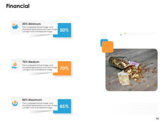 Ecommerce_Management_Ppt_PowerPoint_Presentation_Complete_Deck_With_Slides_Slide_52