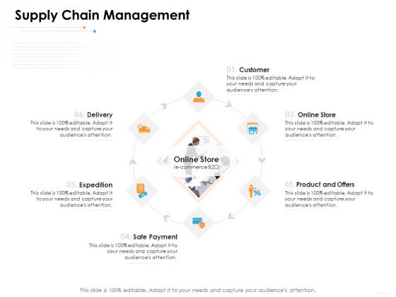 Ecommerce Management Supply Chain Management Ppt Portfolio Microsoft PDF