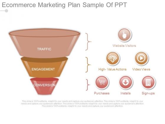 Ecommerce Marketing Plan Sample Of Ppt
