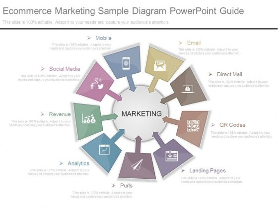 Ecommerce Marketing Sample Diagram Powerpoint Guide