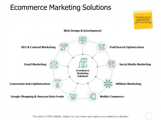 Ecommerce Marketing Solutions Ppt PowerPoint Presentation Ideas Example Topics