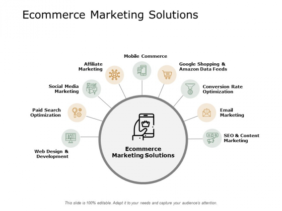 Ecommerce Marketing Solutions Ppt PowerPoint Presentation Portfolio Show