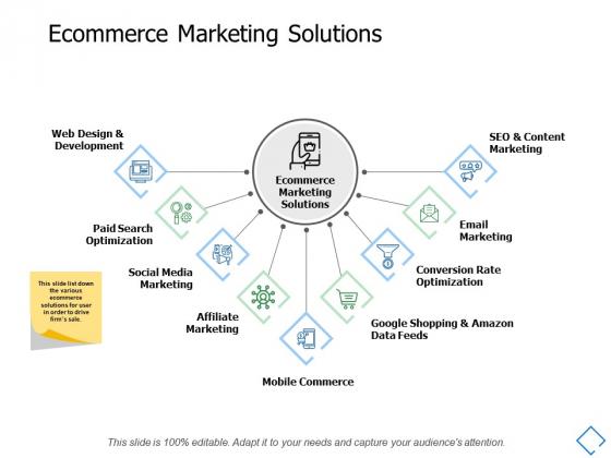 Ecommerce Marketing Solutions Social Media Marketing Ppt PowerPoint Presentation Slides Design Ideas