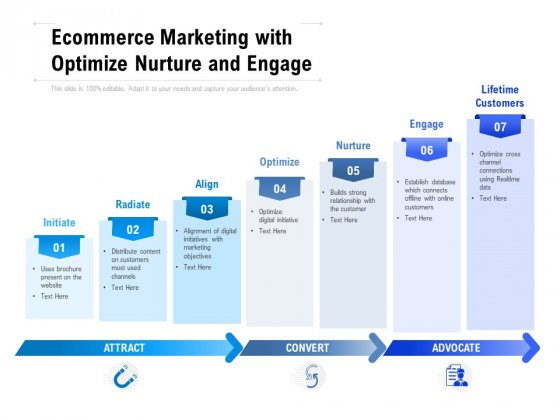 Ecommerce Marketing With Optimize Nurture And Engage Ppt PowerPoint Presentation Infographic Template Microsoft