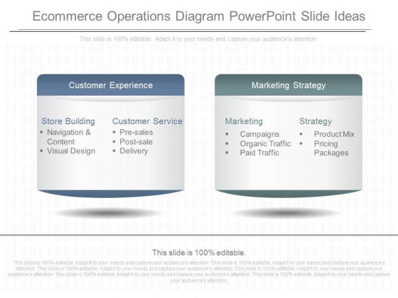 Ecommerce Operations Diagram Powerpoint Slide Ideas