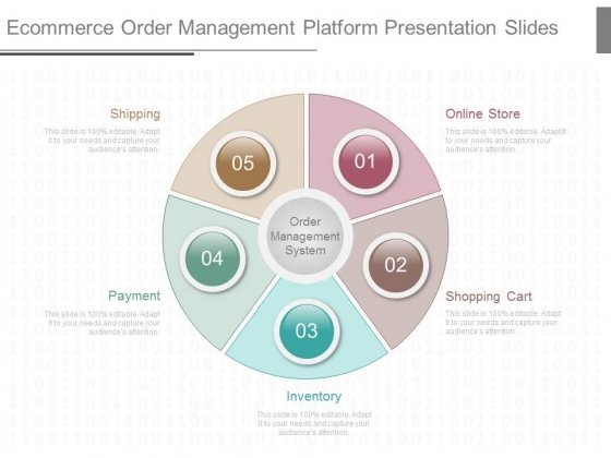 Ecommerce Order Management Platform Presentation Slides