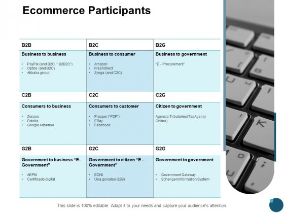Ecommerce Participants Business Ppt PowerPoint Presentation Gallery Slides