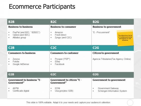 Ecommerce Participants Ppt PowerPoint Presentation Infographics Diagrams