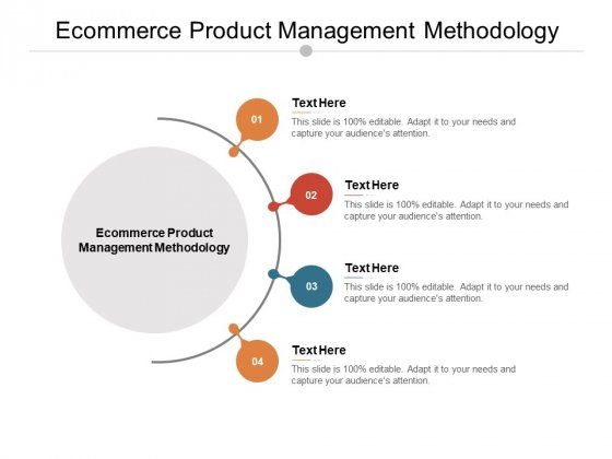 Ecommerce Product Management Methodology Ppt PowerPoint Presentation Layouts Infographics Cpb Pdf