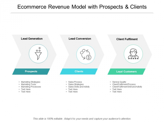 Ecommerce Revenue Model With Prospects And Clients Ppt PowerPoint Presentation Files