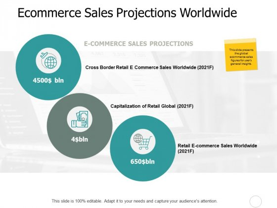 Ecommerce Sales Projections Worldwide Ppt PowerPoint Presentation Slides Graphics