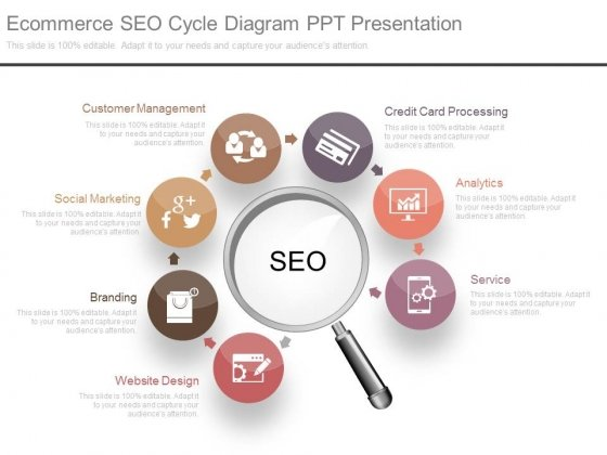 Ecommerce Seo Cycle Diagram Ppt Presentation