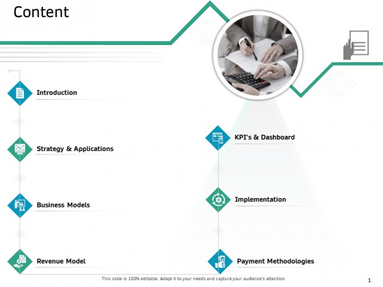 Ecommerce Solution Providers Content Ppt Gallery Icons PDF