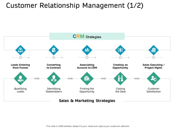 Ecommerce Solution Providers Customer Relationship Management Leads Ppt Ideas Topics PDF
