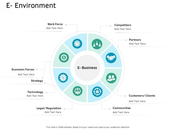 Ecommerce Solution Providers E Environment Ppt Ideas Format Ideas PDF