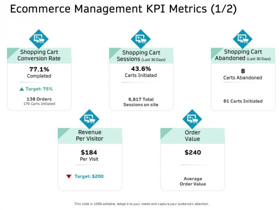 Ecommerce Solution Providers Ecommerce Management KPI Metrics Delivery Ppt Portfolio Structure PDF