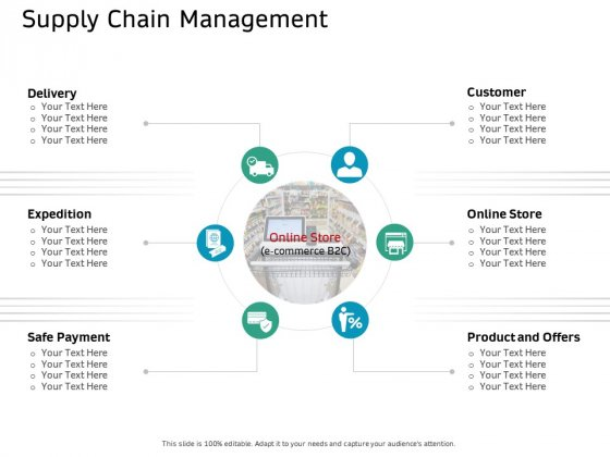 Ecommerce Solution Providers Supply Chain Management Ppt Model Diagrams PDF