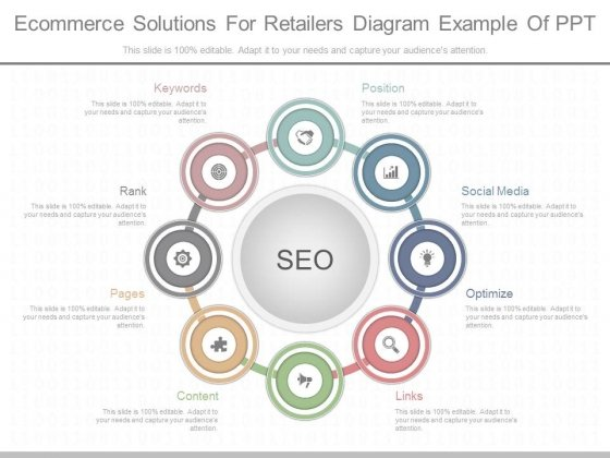 Ecommerce Solutions For Retailers Diagram Example Of Ppt