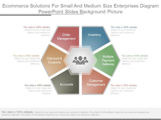 Ecommerce Solutions For Small And Medium Size Enterprises Diagram Powerpoint Slides Background Picture