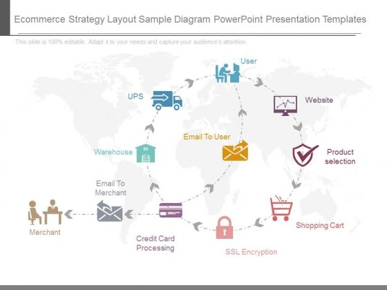 Ecommerce Strategy Layout Sample Diagram Powerpoint Presentation Templates