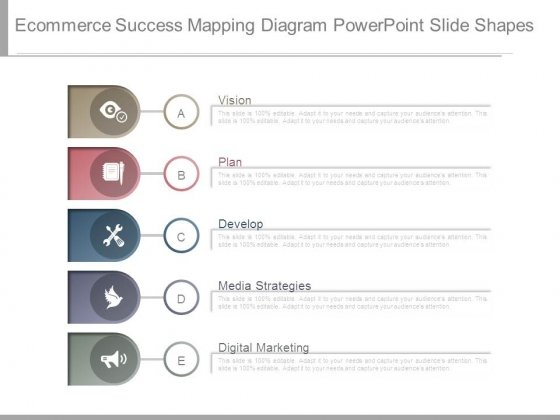 Ecommerce Success Mapping Diagram Powerpoint Slide Shapes