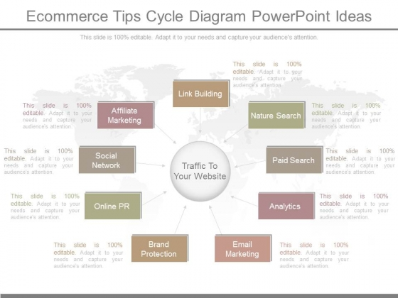 Ecommerce Tips Cycle Diagram Powerpoint Ideas