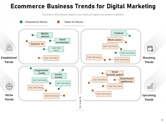 Ecommerce_Trend_For_Business_Strategy_Ppt_PowerPoint_Presentation_Complete_Deck_Slide_10